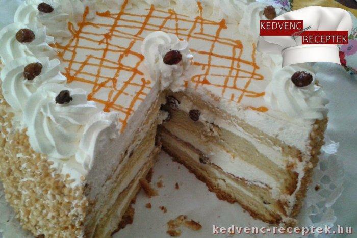 Megmaradt a torta - mi legyen vele? Maradék sütemények, ételek...